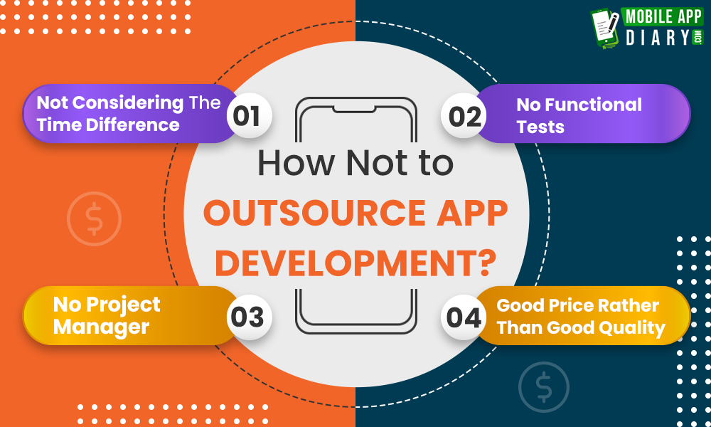 How not to Outsource App Development