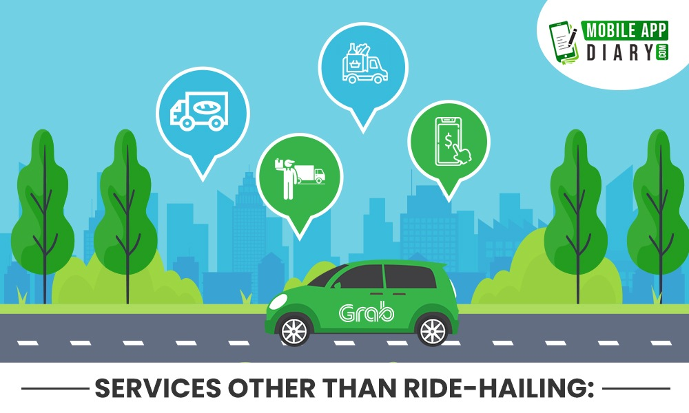 Services other than Ride Hailing MobileAppDiary