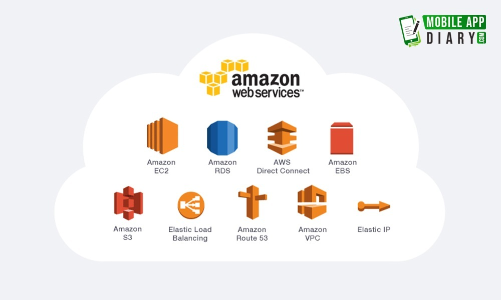 Best Iot Platform Amazon web service or AWS by MobileAppDiary