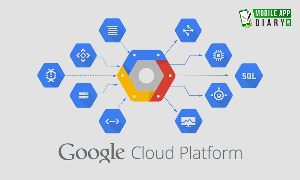 Best Iot Platform Google cloud platform by MobileAppDiary
