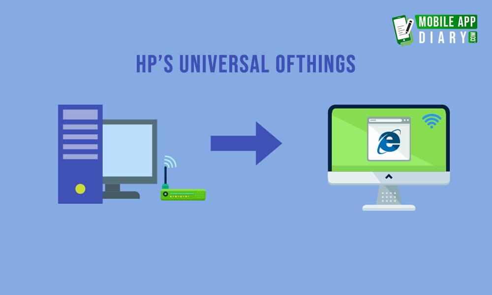 Best Iot Platform HP's universal of things