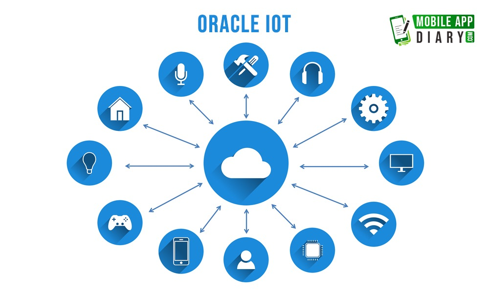 Best Iot Platform Oracle IoT