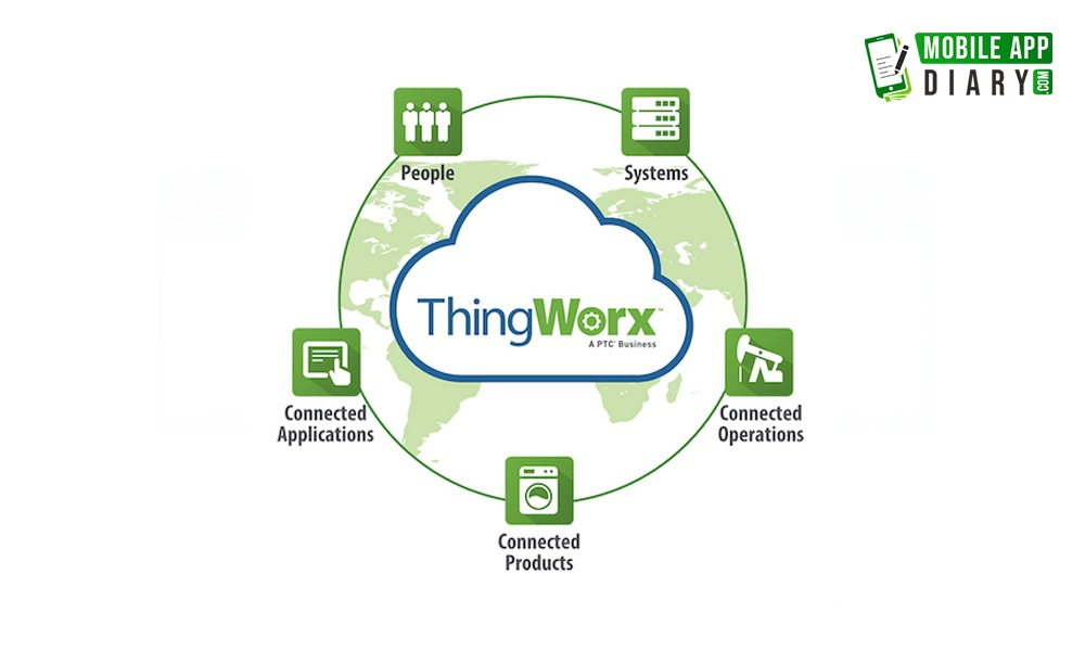 Best Iot Platform Thingworx