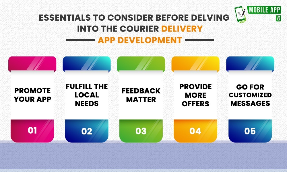Different Business Models for a Courier Delivery App