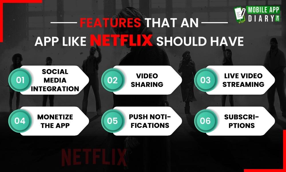 Features That an App like Netflix