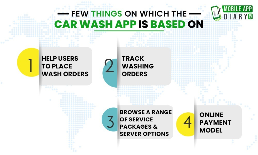 Few things on which the car wash app is based
