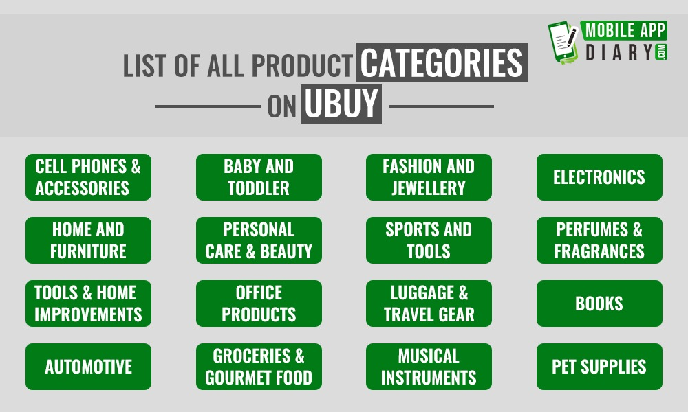list of all product categories on ubuy