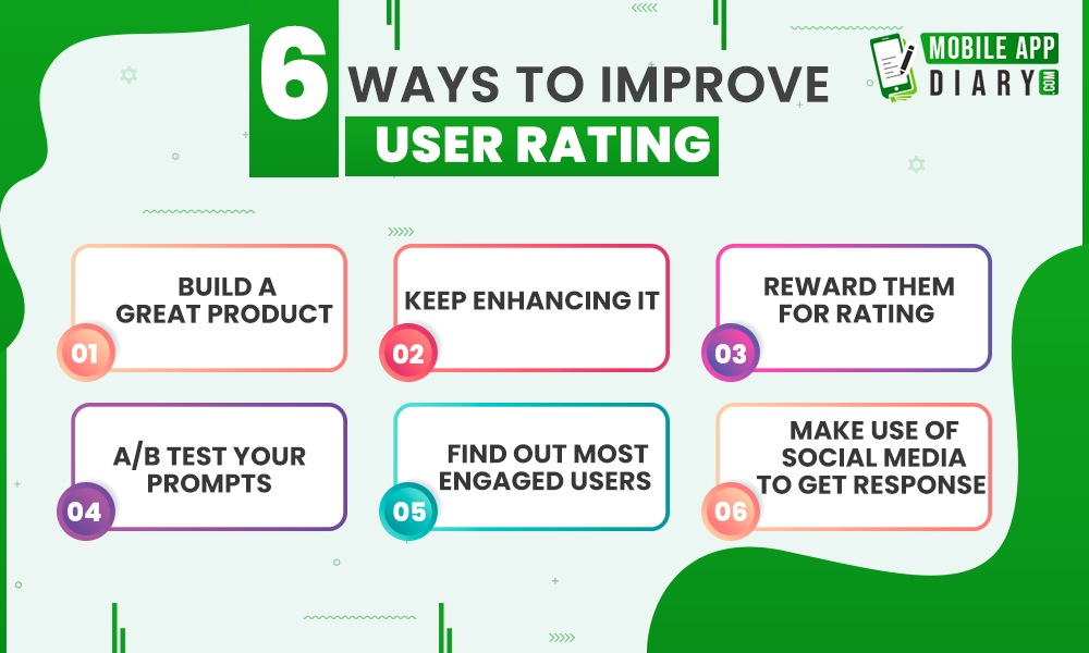 6 Ways to Improve User Rating on app store and google play