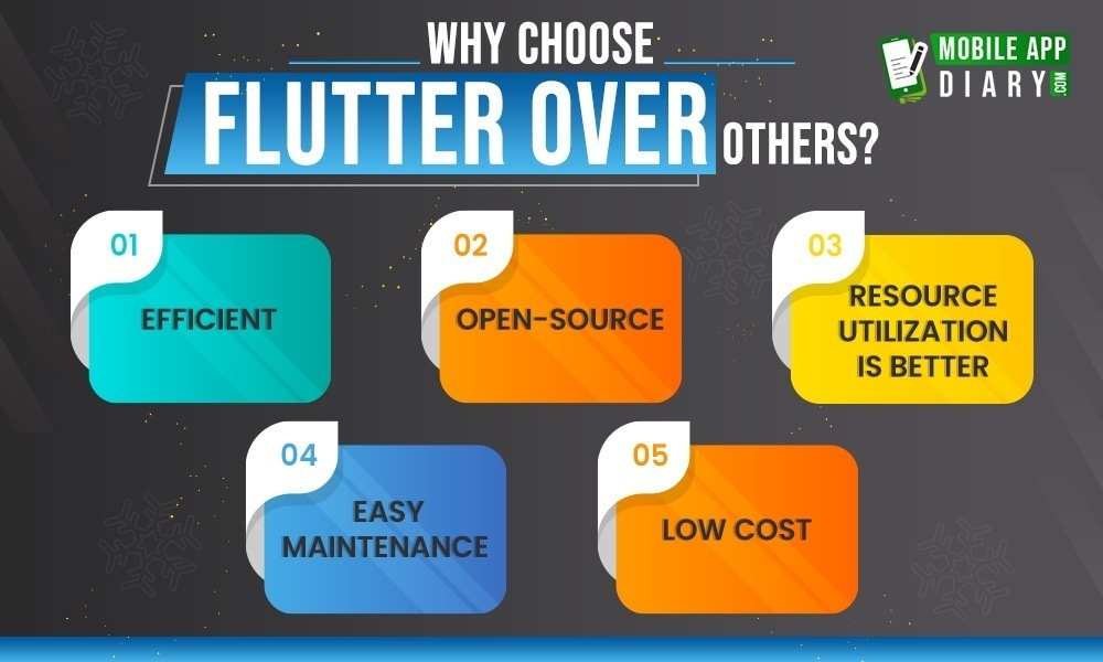 Cost To Develop And Maintain Flutter Mobile