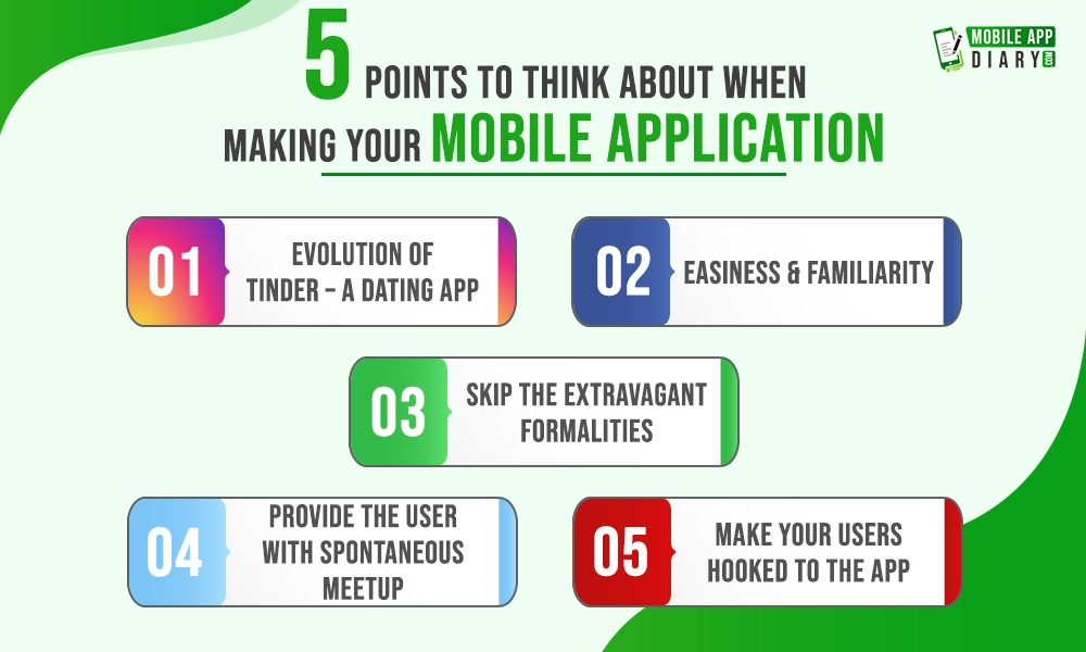 5 points making your Tinder mobile application