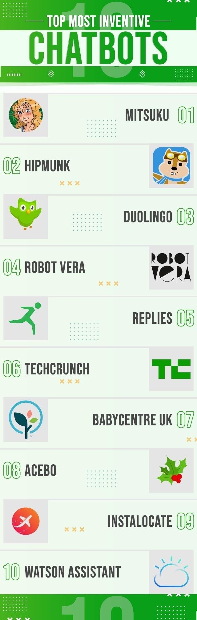 10 Best chatbot apps