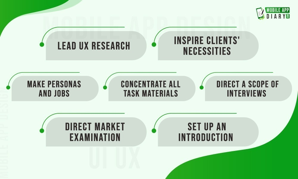 Best process to Deal With UX Design