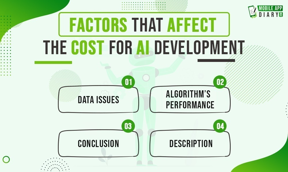 Factors Affects Cost of artificial intelligence Mobileappdiary