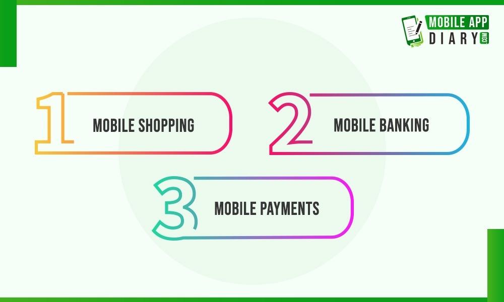 m-commerce types