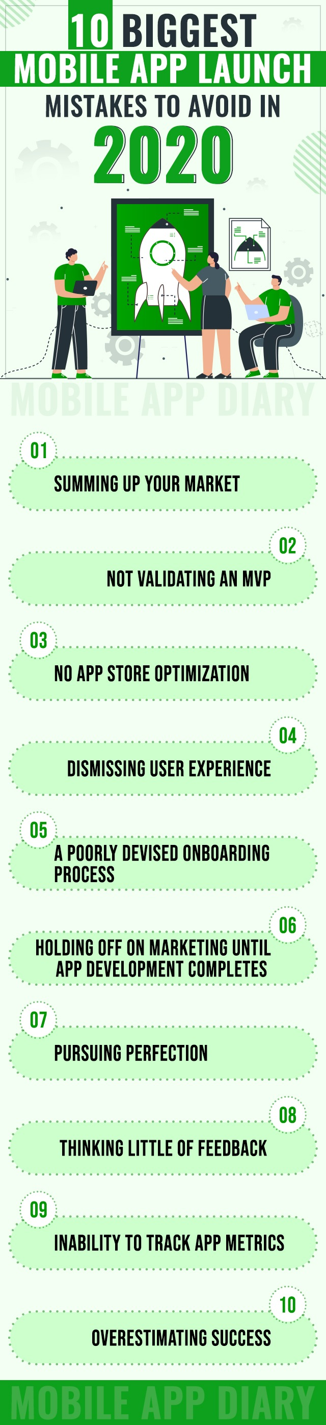 Infographics 10 Top Mistakes of Mobile App Launch