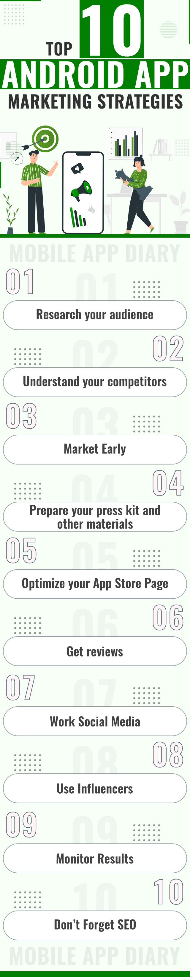 Top 10 Android App Marketing Strategies Infographic