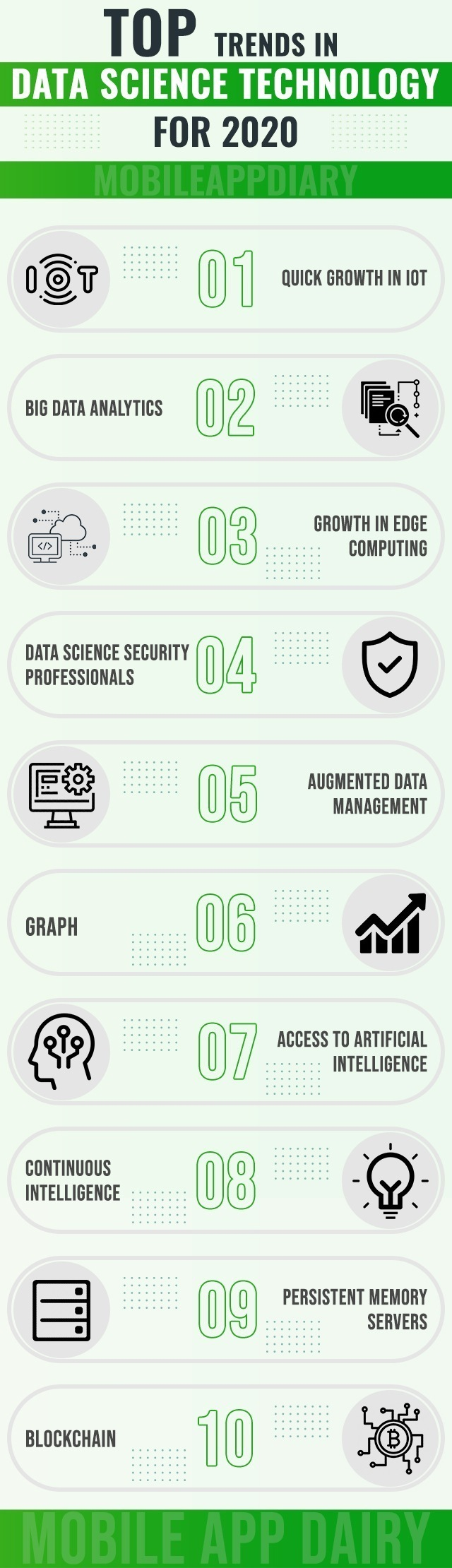 Top 10 Data Science Technology Trends