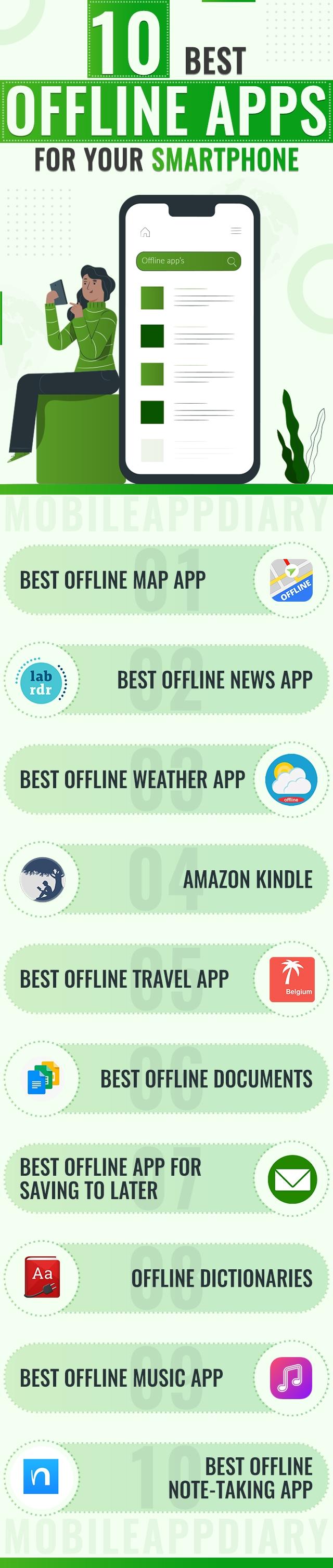 BEST OFFLINE APPS FOR YOUR SMARTPHONE
