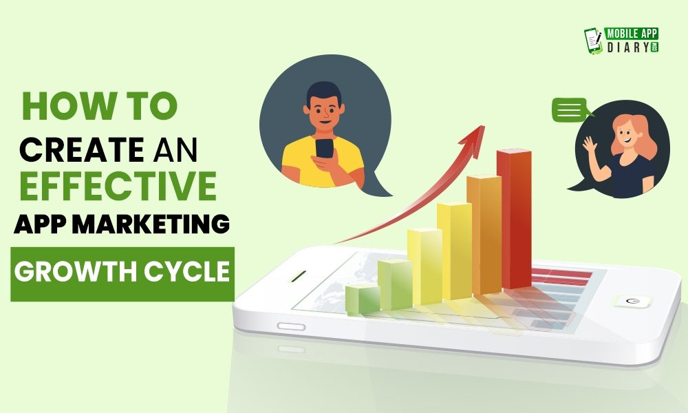 How to Create an Effective App Marketing Growth Cycle